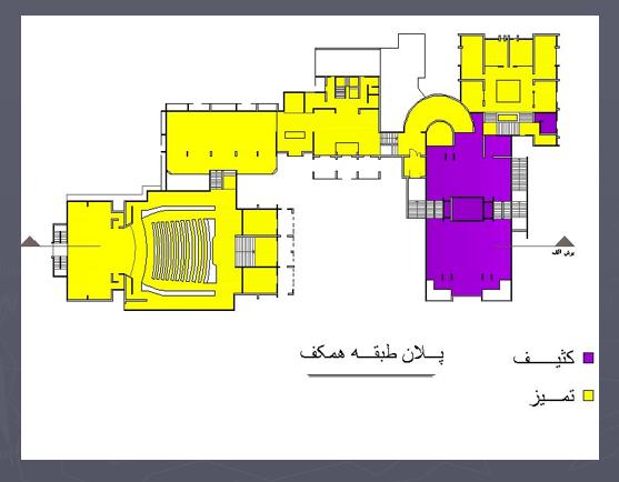 تحلیل فضای تمیز و فضای کثیف در طبقه همکف