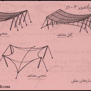 فرم های منحنی طنابی