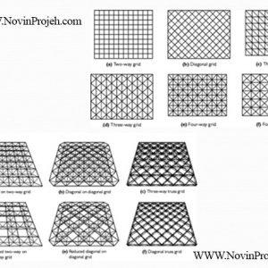 شبکه های تخت یک لایه ای و دو لایه ای و چند لایه ای