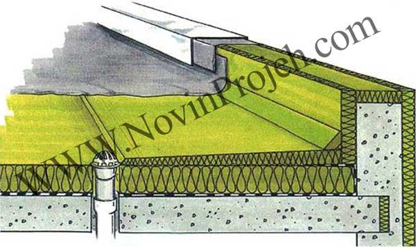 طرح شماتیک اجرای عایق پشم سنگ