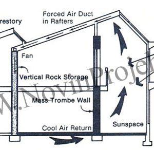 گلخانه خورشیدی