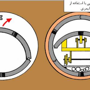 نمونه های کاربرد انواع اتصالات و لوله های بتن پلیمری