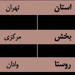 تقسیمات سیاسی روستای وادان